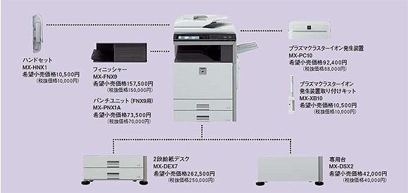 オプション|MX-2301FN 製品詳細|デジタルフルカラー複合機|オフィス ...