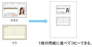 オフィスソリューション(複合機・コピー機・プリンター関連商品)AR-N182FG/AR-N182G