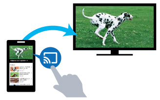 テレビ で ユーチューブ を 見る 方法 シャープ
