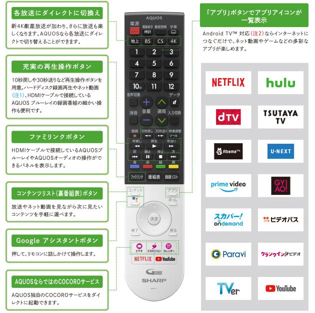 テレビ ネット 繋ぐ