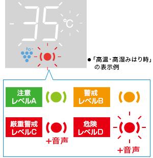 температура Михару и датчик влажности