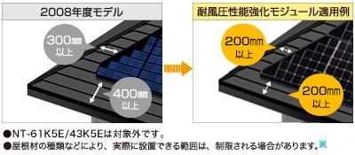 屋根材の種類などにより、実際に設置できる範囲は、制限される場合があります。※