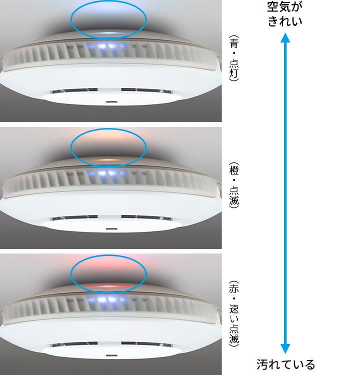 空気の状態を天井面に光の色でお知らせイメージ