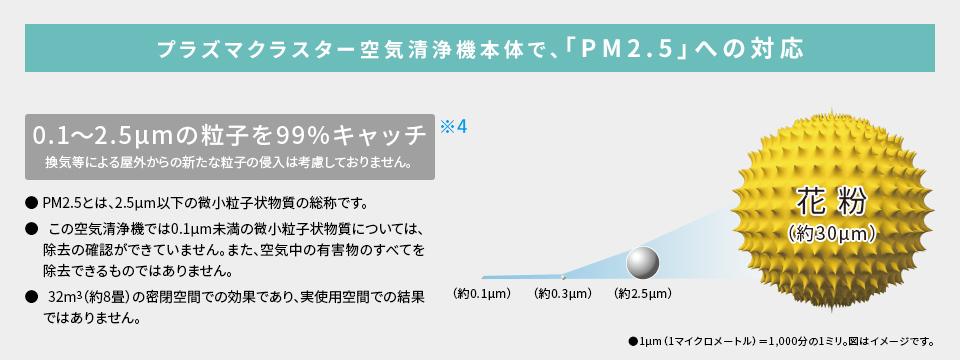 プラズマクラスター空気清浄機本体で、「PM2.5」への対応