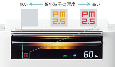 PM2.5モニター
