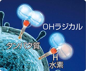 Hình ảnh chiết xuất hydro (H) từ protein