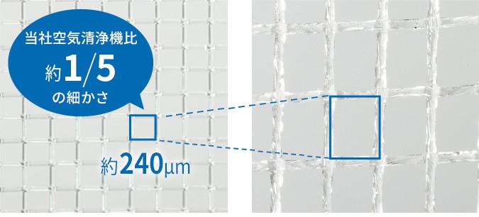 抗菌・防カビホコリブロックプレフィルター