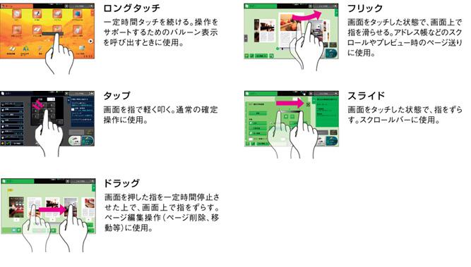 多彩な指の動きで直感的な操作が可能