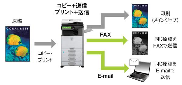 印刷と同時に送信機能で効率化