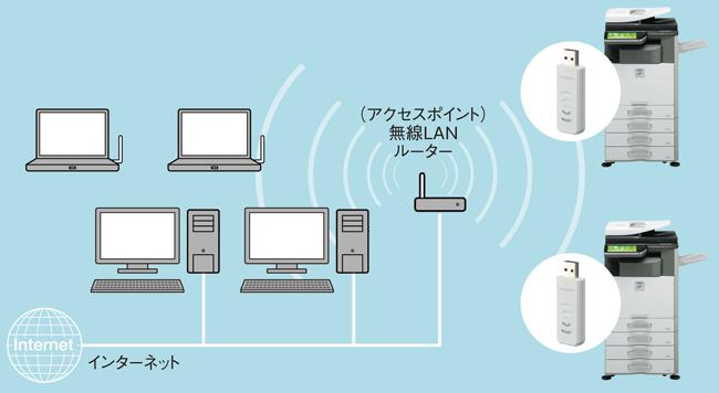 EB13|複合機/複写機/プリンター製品|ドキュ...