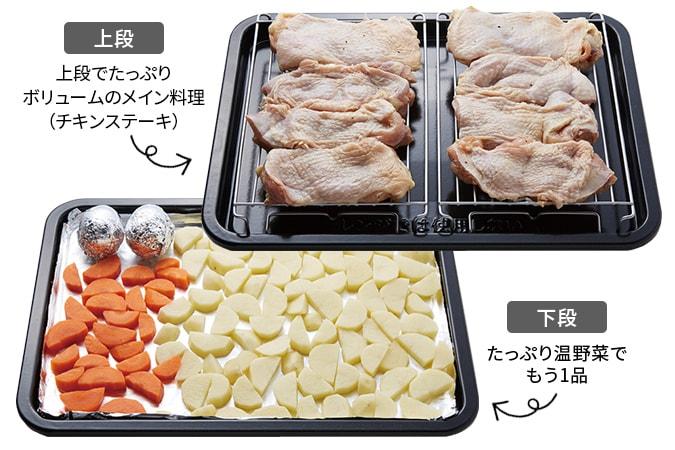 まかせて調理+たっぷり温野菜