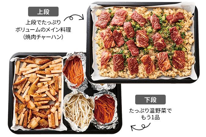 上段でたっぷりボリュームのメイン料理+下段でたっぷり温野菜の写真