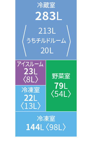 各室定格内容積図